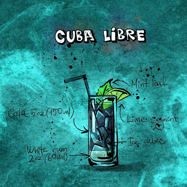 Cuba Libre Best Cocktails In Vienna